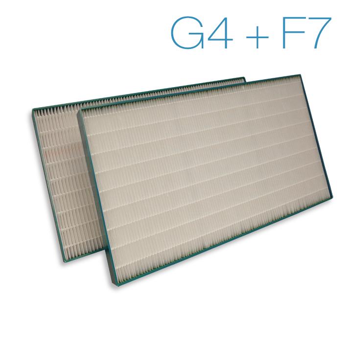 F7 passend für Wolf CWL F 150 Excellent Pollenfilter Lüftung Filter Set G4